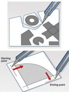 Kağıt Maket - Kesme Teknikleri